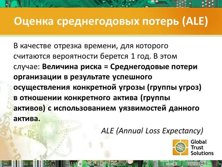 Оценка среднегодовых потерь (ALE)