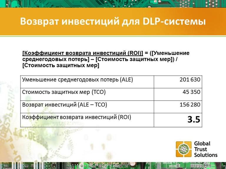 Возврат инвестиций для DLP-системы