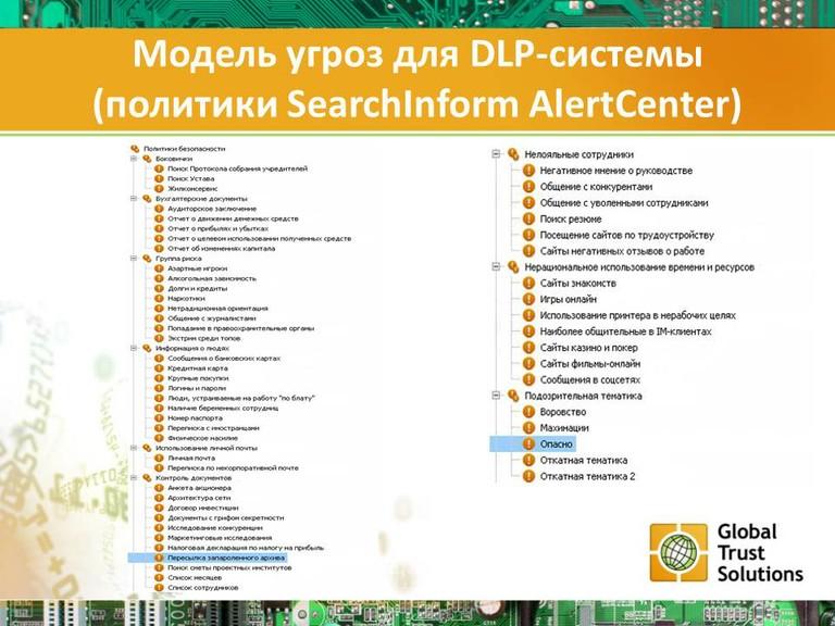 Модель угроз для DLP-системы?(политики SearchInform AlertСenter)