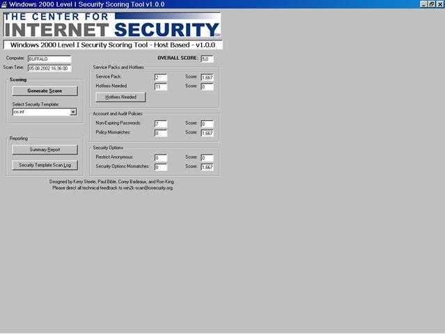 Рисунок 3. Windows 2000 Level 1 Security Scoring Tool